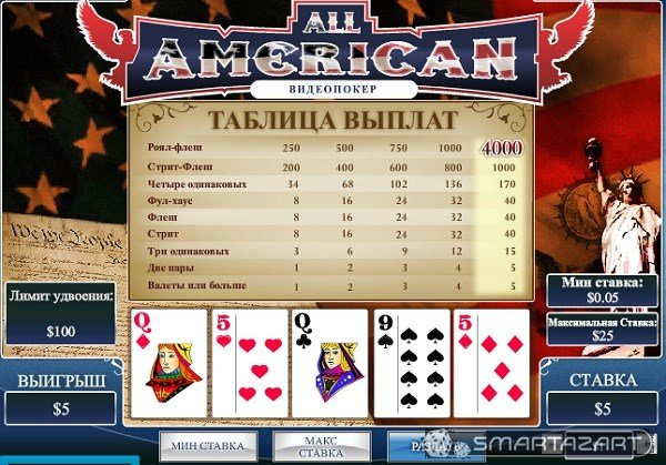 All American Slot Game